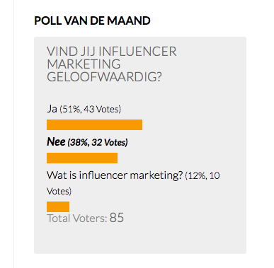 poll AB influencer marketing